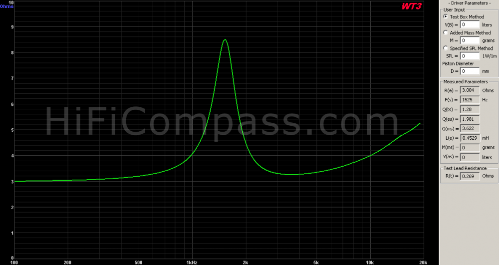 oc25sc65-04_impedance_10_ohm