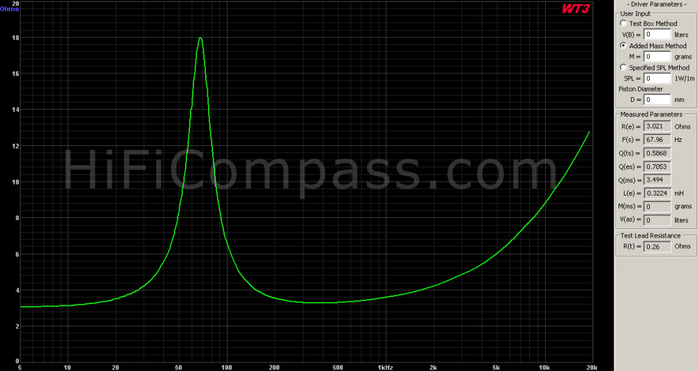 rs125-4_impedance_20_ohm