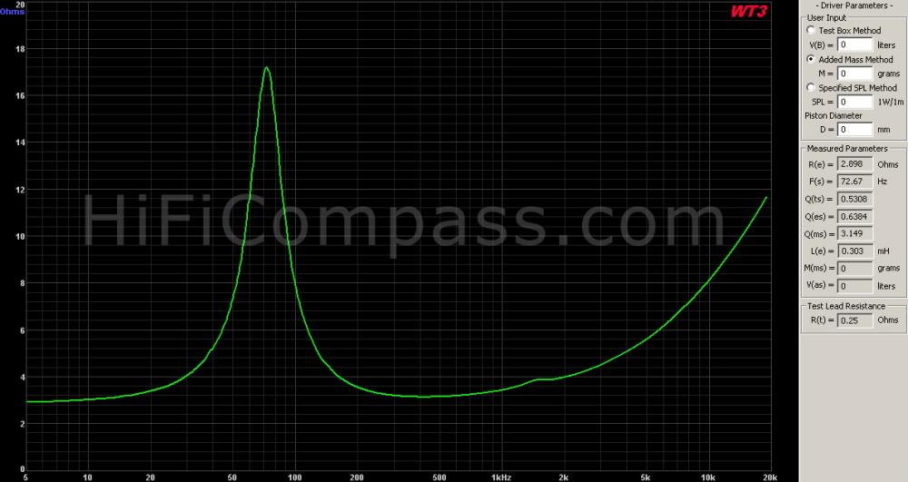 rs125p-4_impedance_20_ohm