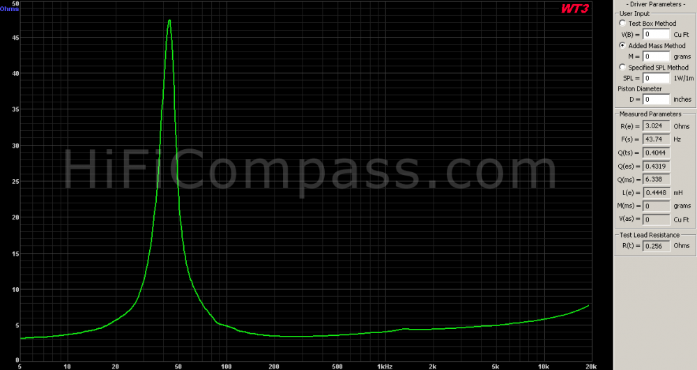 sb15mfc30-4_impedance_50_ohm
