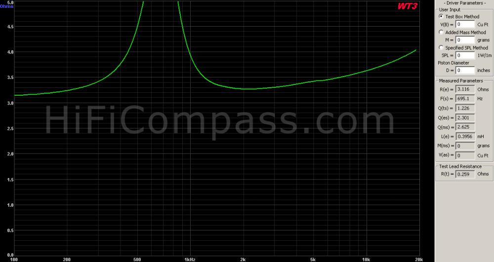 sb26adc-c000-4_impedance_5_ohm