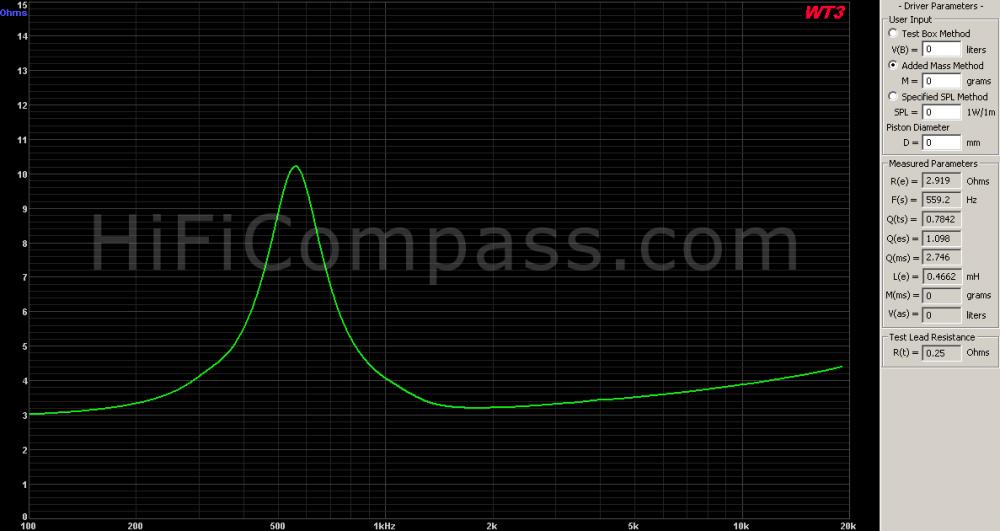 sb29rdac-c000-4_impedance_15_ohm