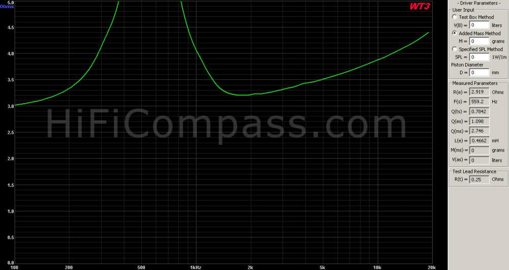 sb29rdac-c000-4_impedance_5_ohm