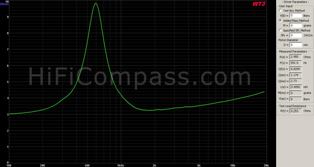 sb29sdac-c000-4_impedance_10_ohm