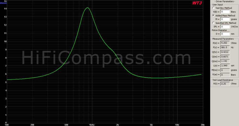 t25d-6_impedance_15_ohm