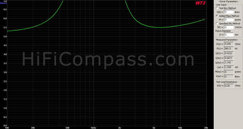 t25d-6_impedance_7_ohm