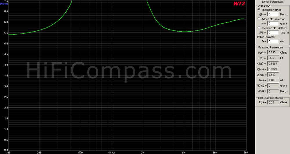 t25s-6_impedance_7_ohm