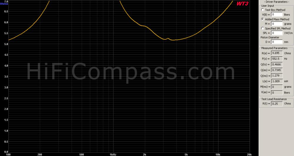 t29cf002_impedance_7_ohm