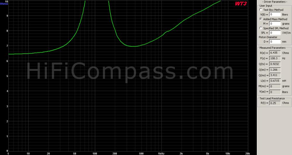 tc9fd18-08_impedance_10_ohm