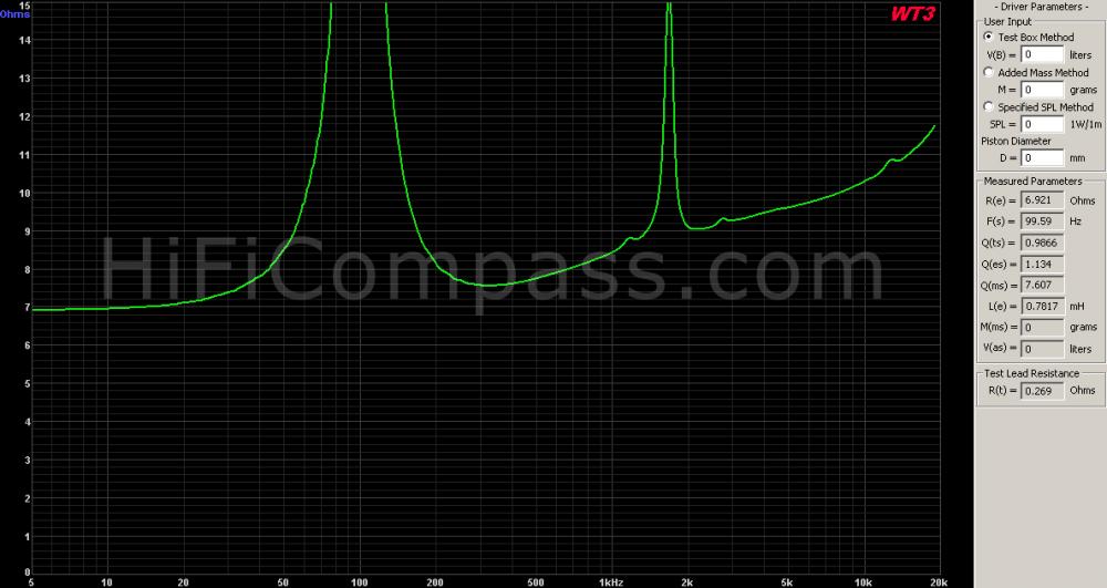 tebm65c20f-8_impedance_15_ohm