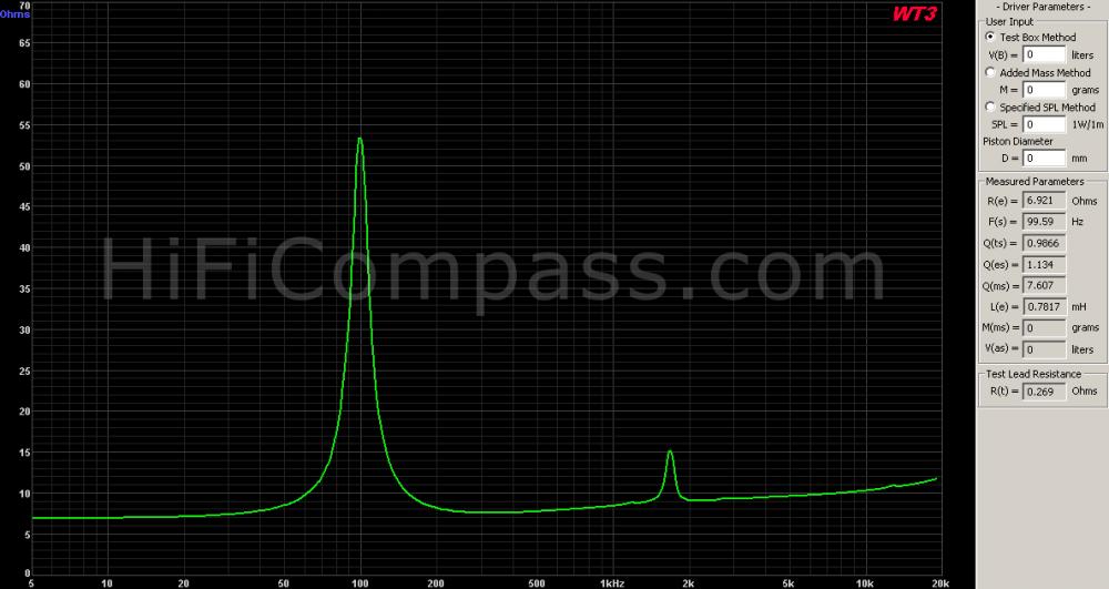 tebm65c20f-8_impedance_70_ohm