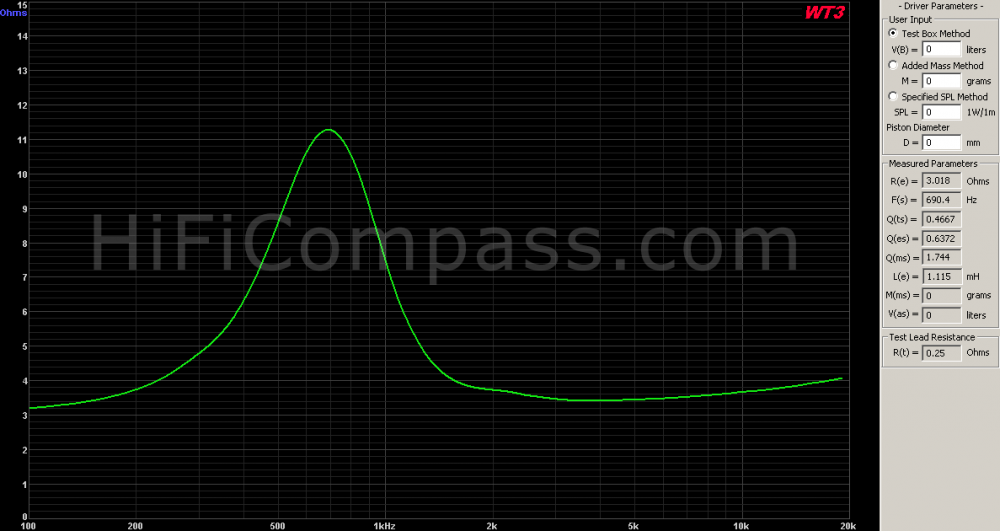 tw29bn-4_impedance_15_ohm