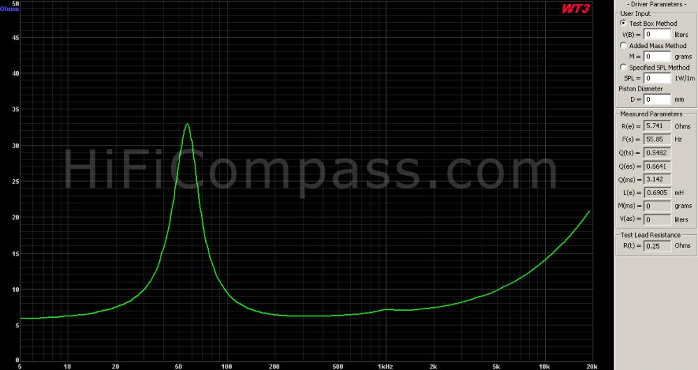 w15ly001_impedance_50_ohm
