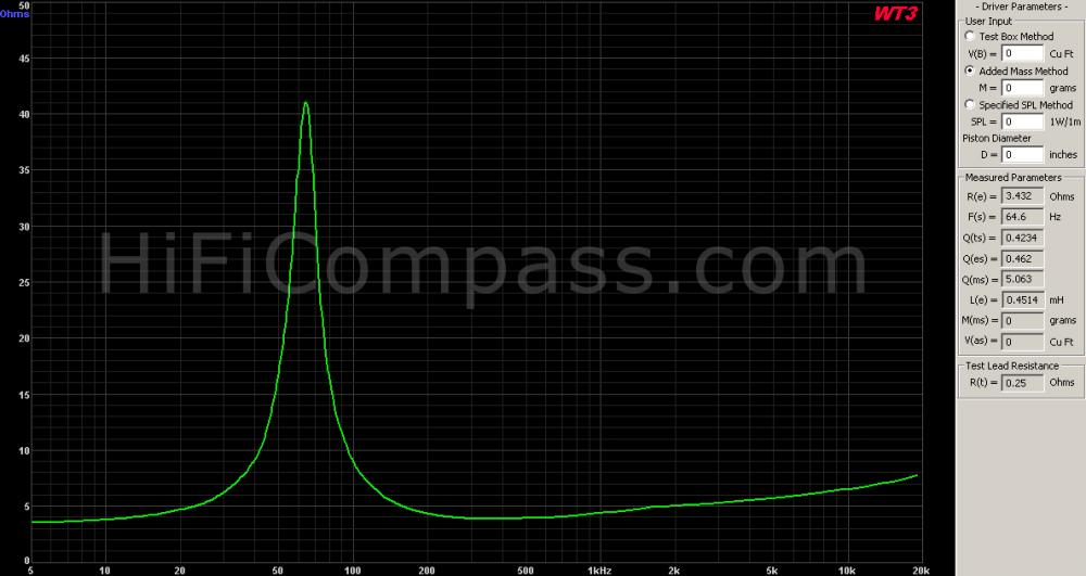 wf120bd03_impedance_50_ohm