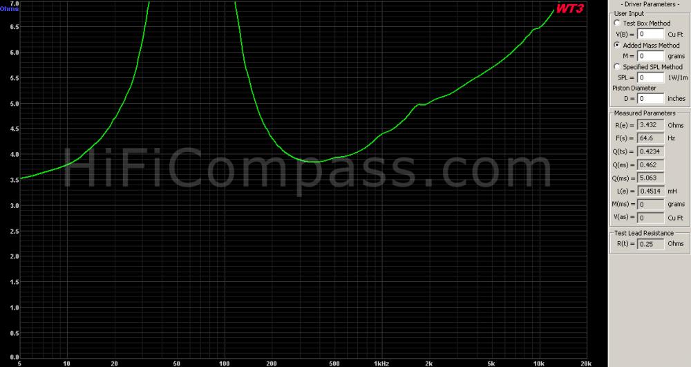 wf120bd03_impedance_7_ohm