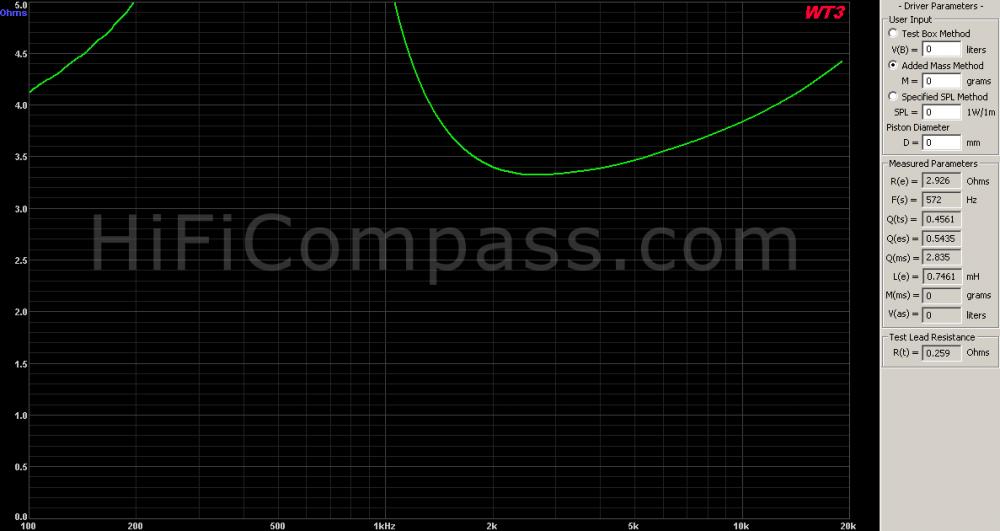 xt25bg60-04_impedance_5_ohm