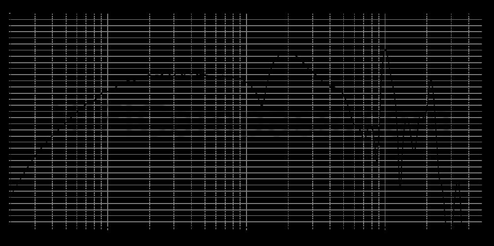 mr13p-8_20mm_2v83_0grad