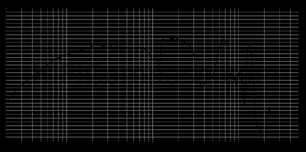 mr16p-4_20mm_2v83_0grad