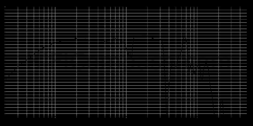 mw16p-4_20mm_2v83_0grad