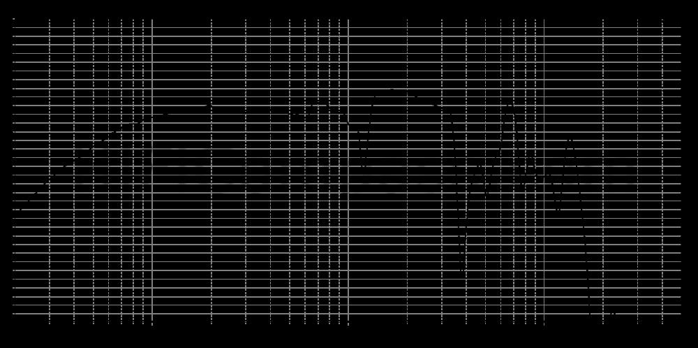 mw16p-8_20mm_2v83_0grad
