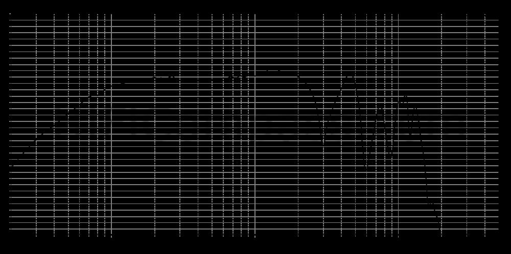 mw16tx-4_20mm_2v_0grad