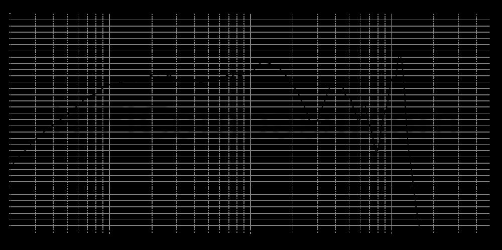 mw19tx-4_20mm_2v83_0grad