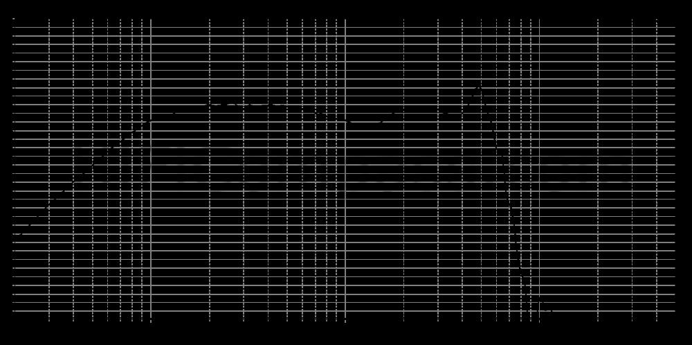 ptt4.0w04-01a_10mm_2v83_0grad