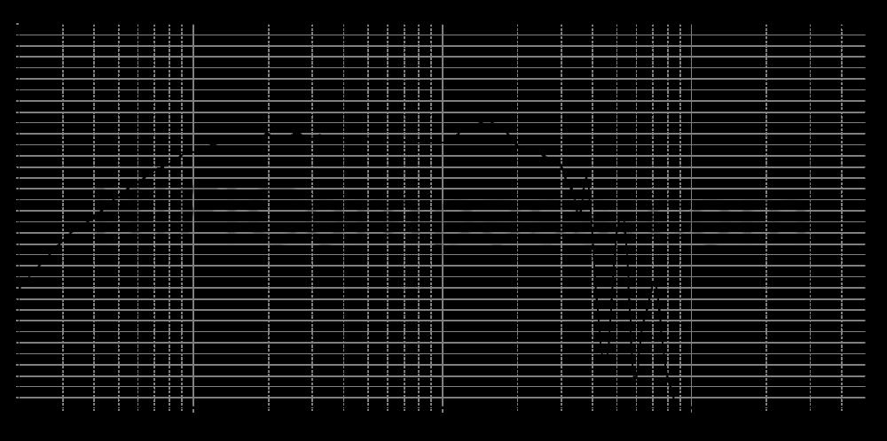ptt6.5w04-01a_10mm_2v83_0grad