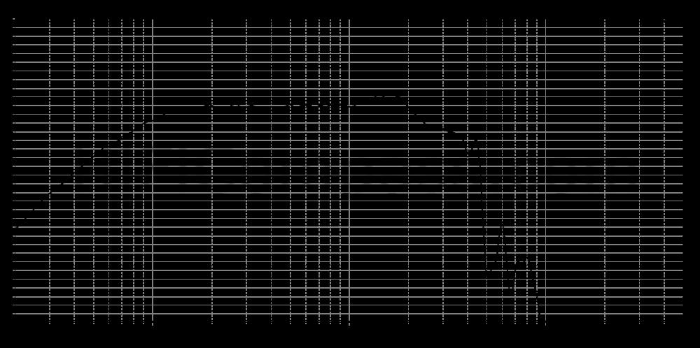 ptt6.5w08-01b_20mm_2v_0grad