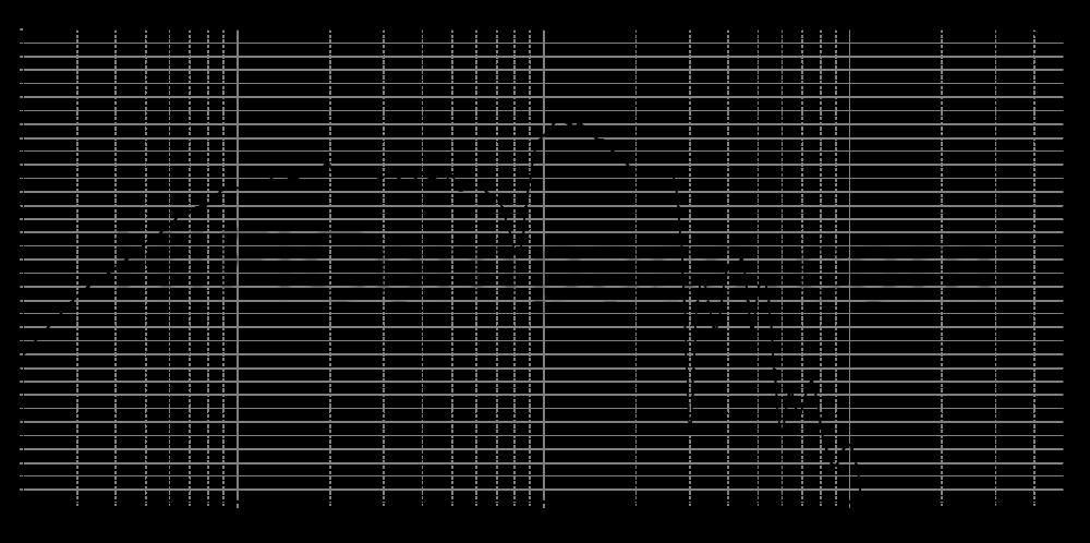 rs225p-8a_20mm_2v83_0grad
