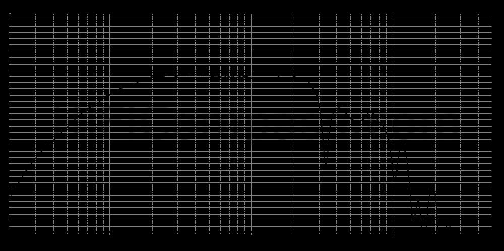 sb12cacs25-4_10mm_2v83_0grad