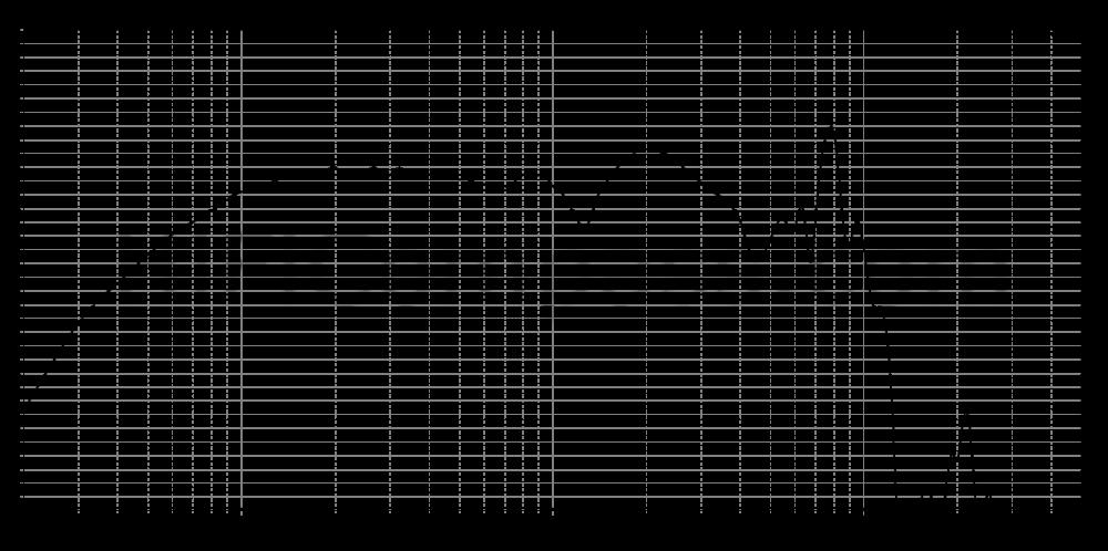 sb15mfc30-4_20mm_2v83_0grad
