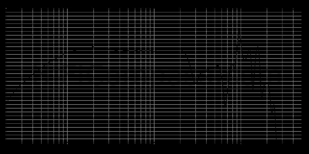 sb15nbac30-4_20mm_2v83_0grad