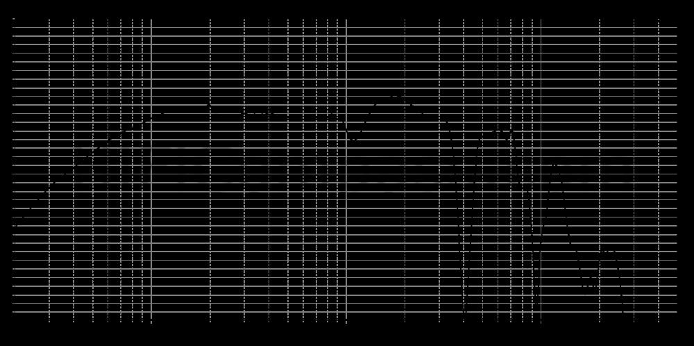 sb17mfc35-4_20mm_2v_0grad