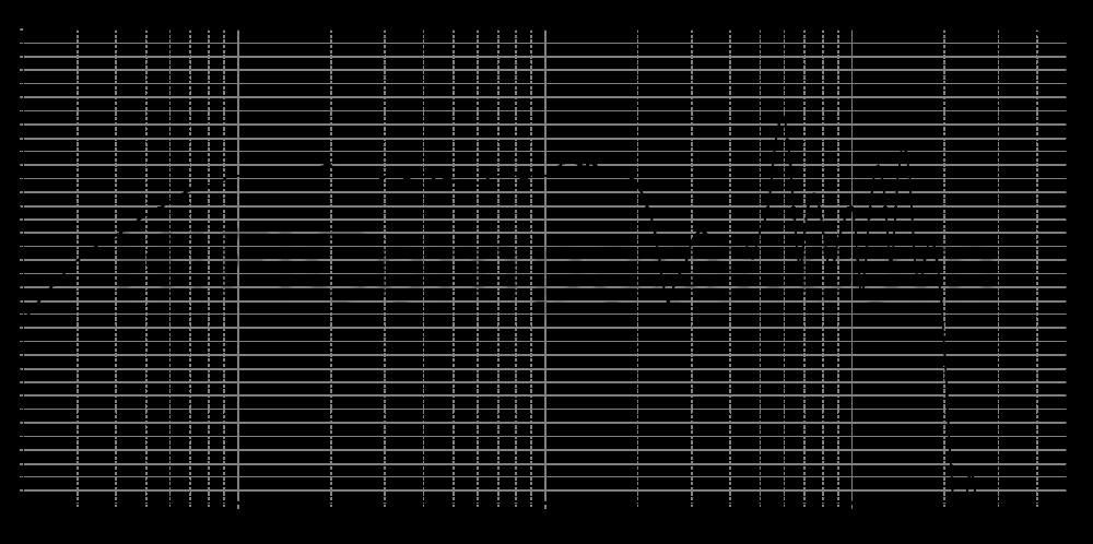sb17nbac35-8_20mm_2v83_0grad