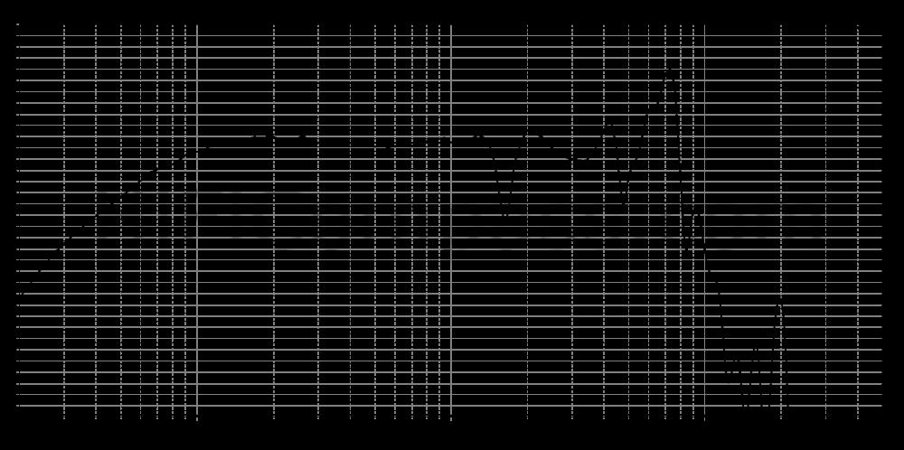sb17nrx2c35-4_20mm_2v83_0grad