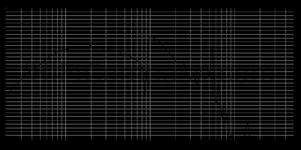 sb20pfc30-4_20mm_2v_0grad