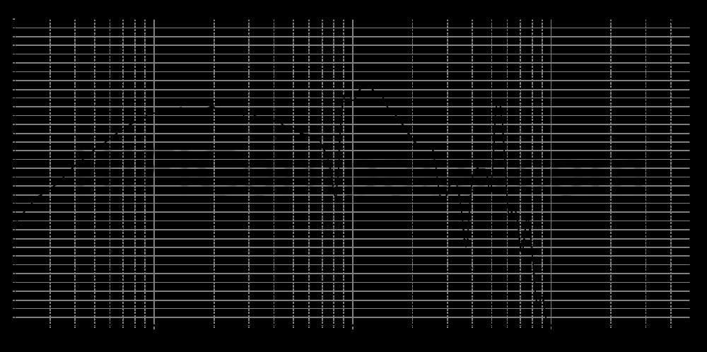 sb20pfc30-8_20mm_2v83_0grad