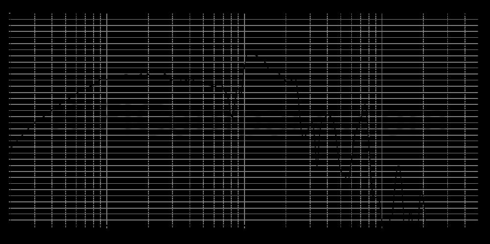 sb23nrxs45-8_20mm_2v83_0grad