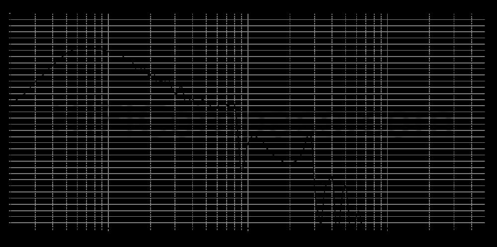 sb29swnrx-s75-6_20mm_2v83_0grad