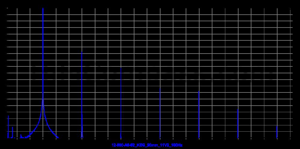 12-680-a8-62_keg_20mm_11v2_150hz