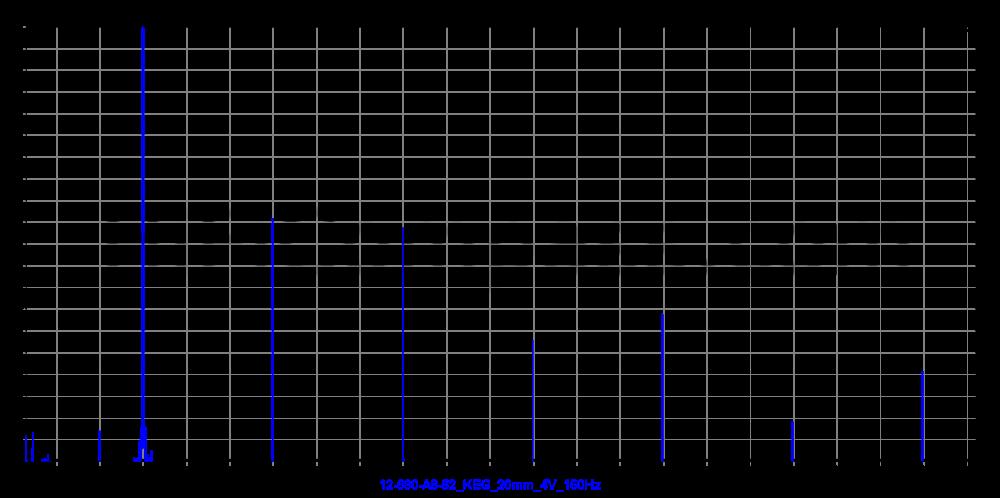 12-680-a8-62_keg_20mm_4v_150hz
