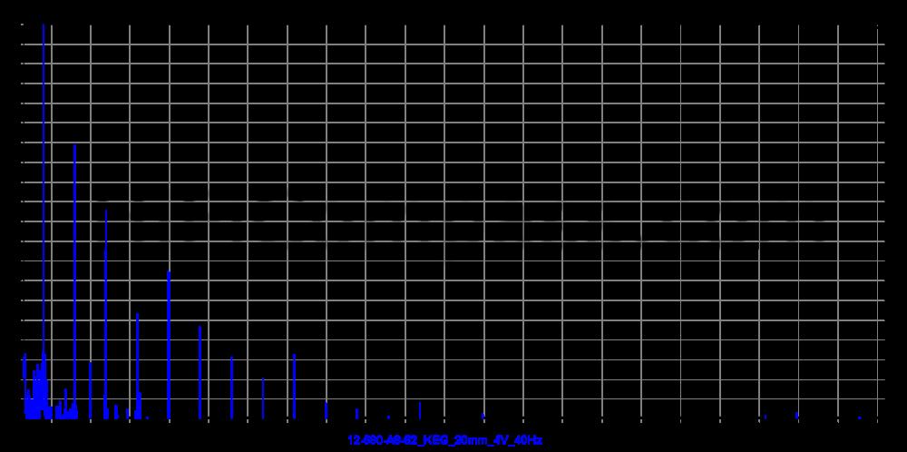 12-680-a8-62_keg_20mm_4v_40hz