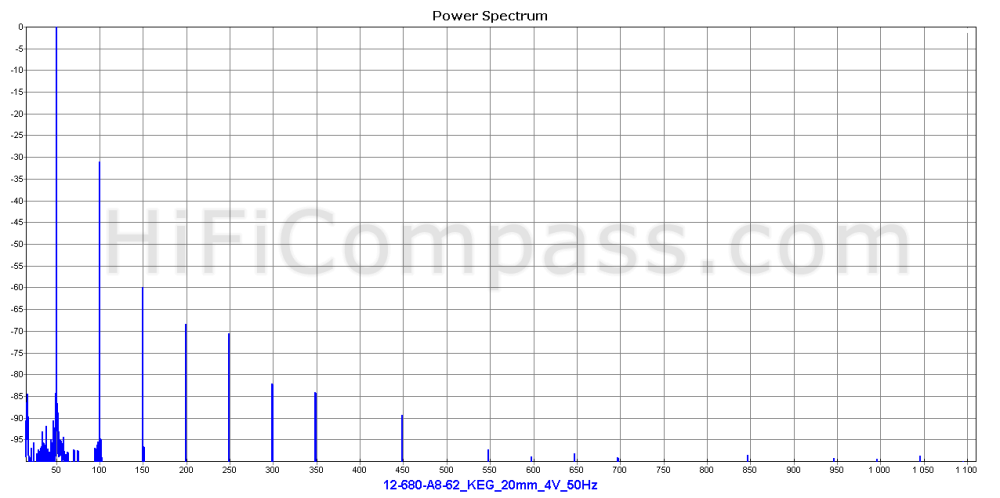 12-680-a8-62_keg_20mm_4v_50hz