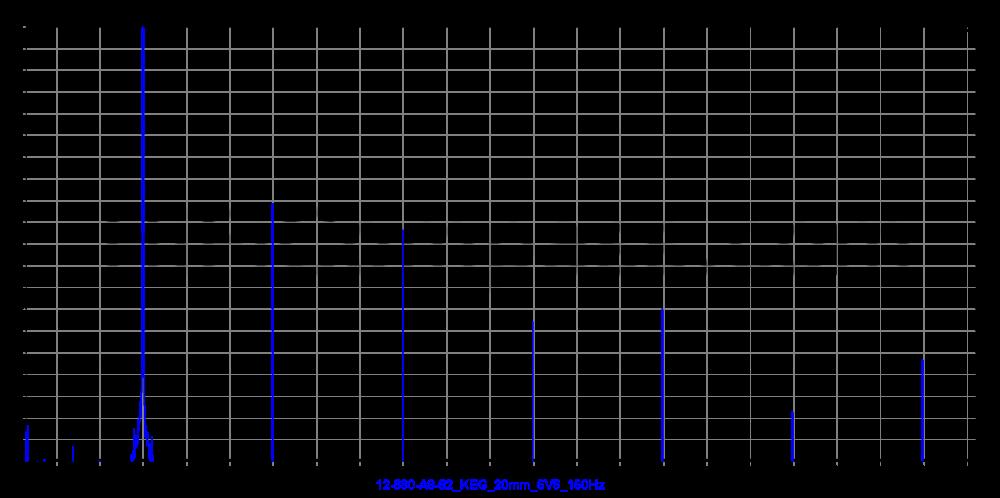 12-680-a8-62_keg_20mm_5v6_150hz