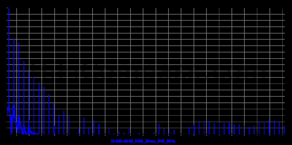 12-680-a8-62_keg_20mm_5v6_20hz