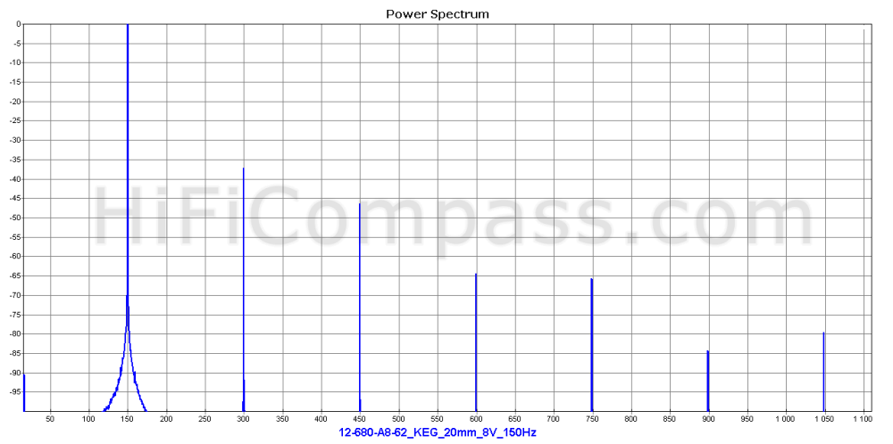 12-680-a8-62_keg_20mm_8v_150hz
