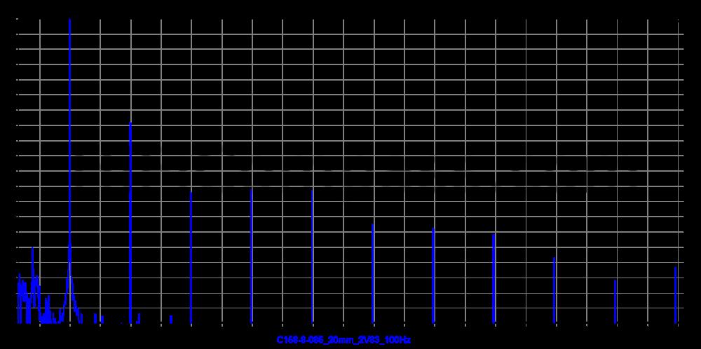 C158-8-085