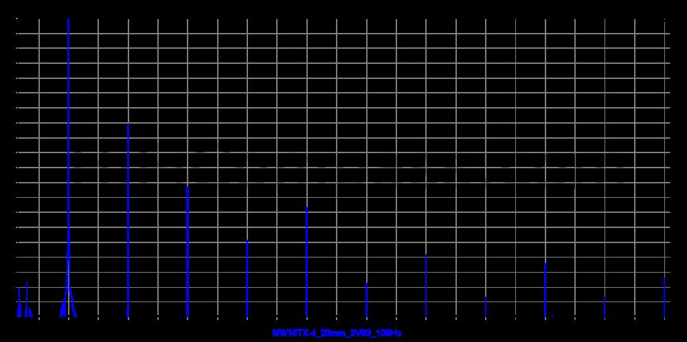mw16tx-4_20mm_2v83_100hz