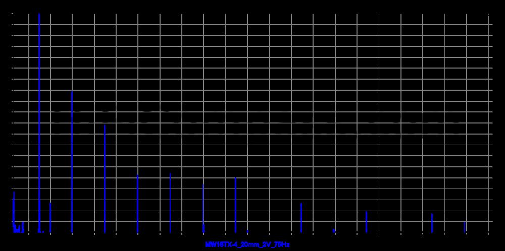 mw16tx-4_20mm_2v_75hz